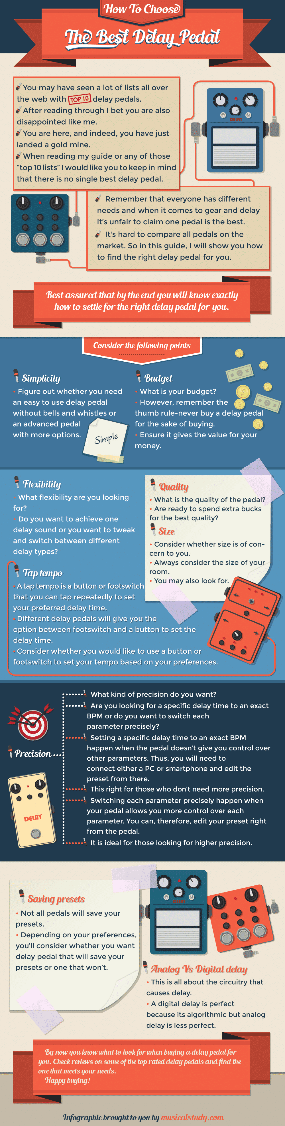 Best Delay Pedal Infographic