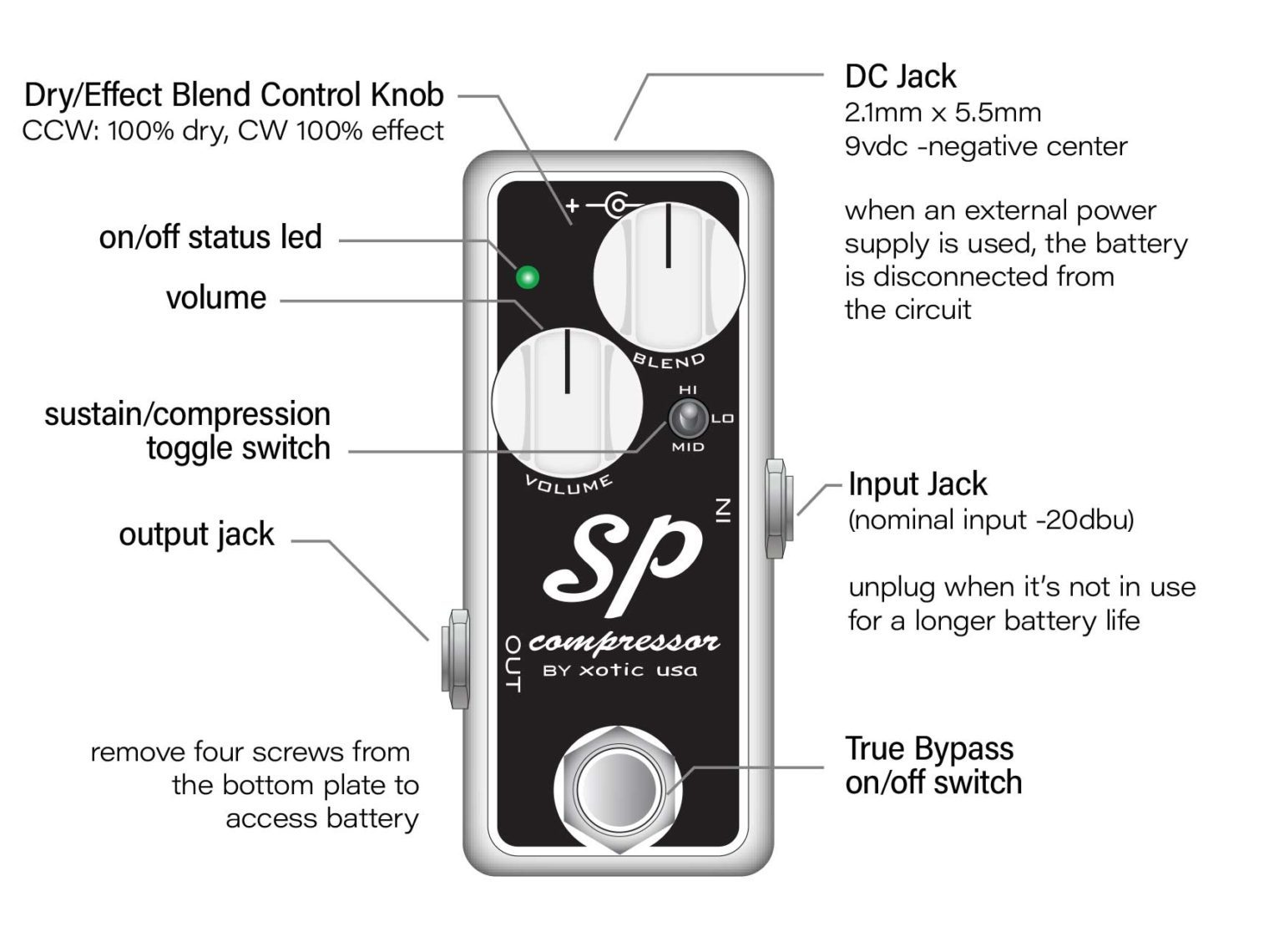 Xotic SP compressor review: Specifications